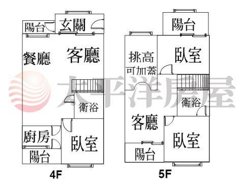 System.Web.UI.WebControls.Label,桃園市楊梅區中山南路