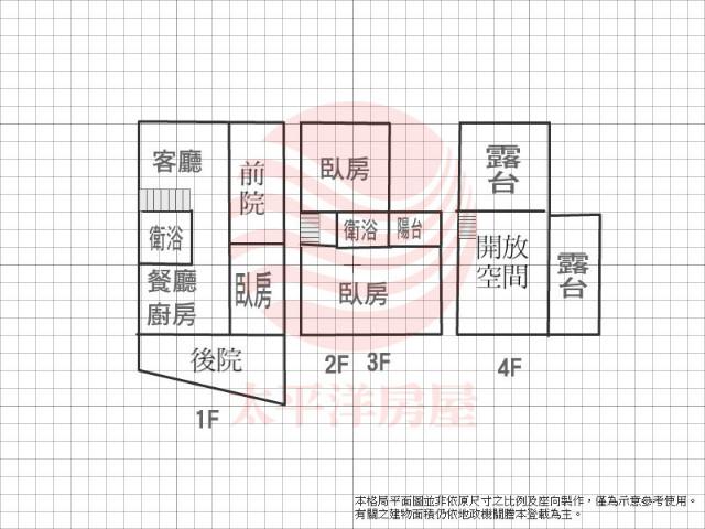 System.Web.UI.WebControls.Label,桃園市楊梅區 民生街