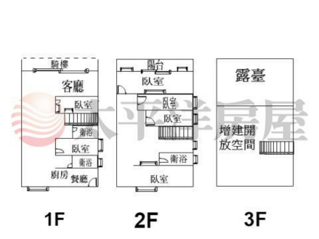 System.Web.UI.WebControls.Label,桃園市楊梅區福德街
