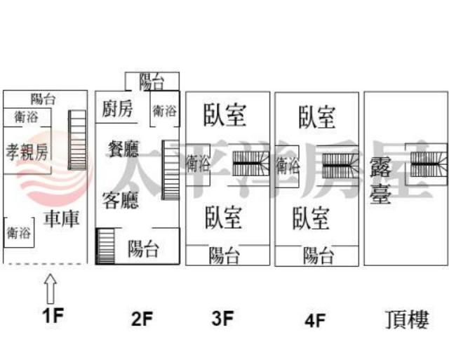 夏朵花園5房+車庫,桃園市楊梅區福人路
